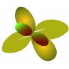 Vipul greens 3, 4, 5 BHK Premium Flat  at Bhubaneswar