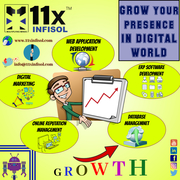 11xINFISOL provides best digital marketing solutions in bhubaneswar
